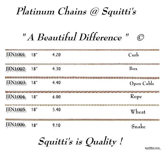 Platinum Chains from Italy